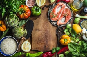 economic benefits of plant-based diets mediterranean diets
